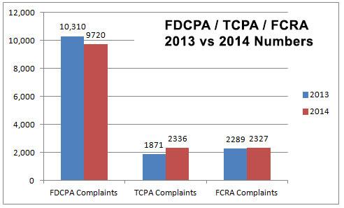 2013-2014 FCRA-FDCPA